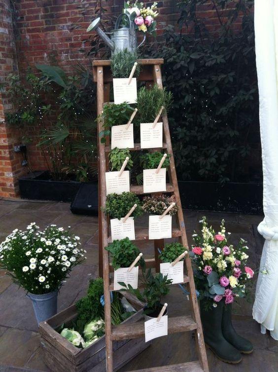 Molto 10 prodotti Ikea più usati per decorare un matrimonio | SR Blog HL15