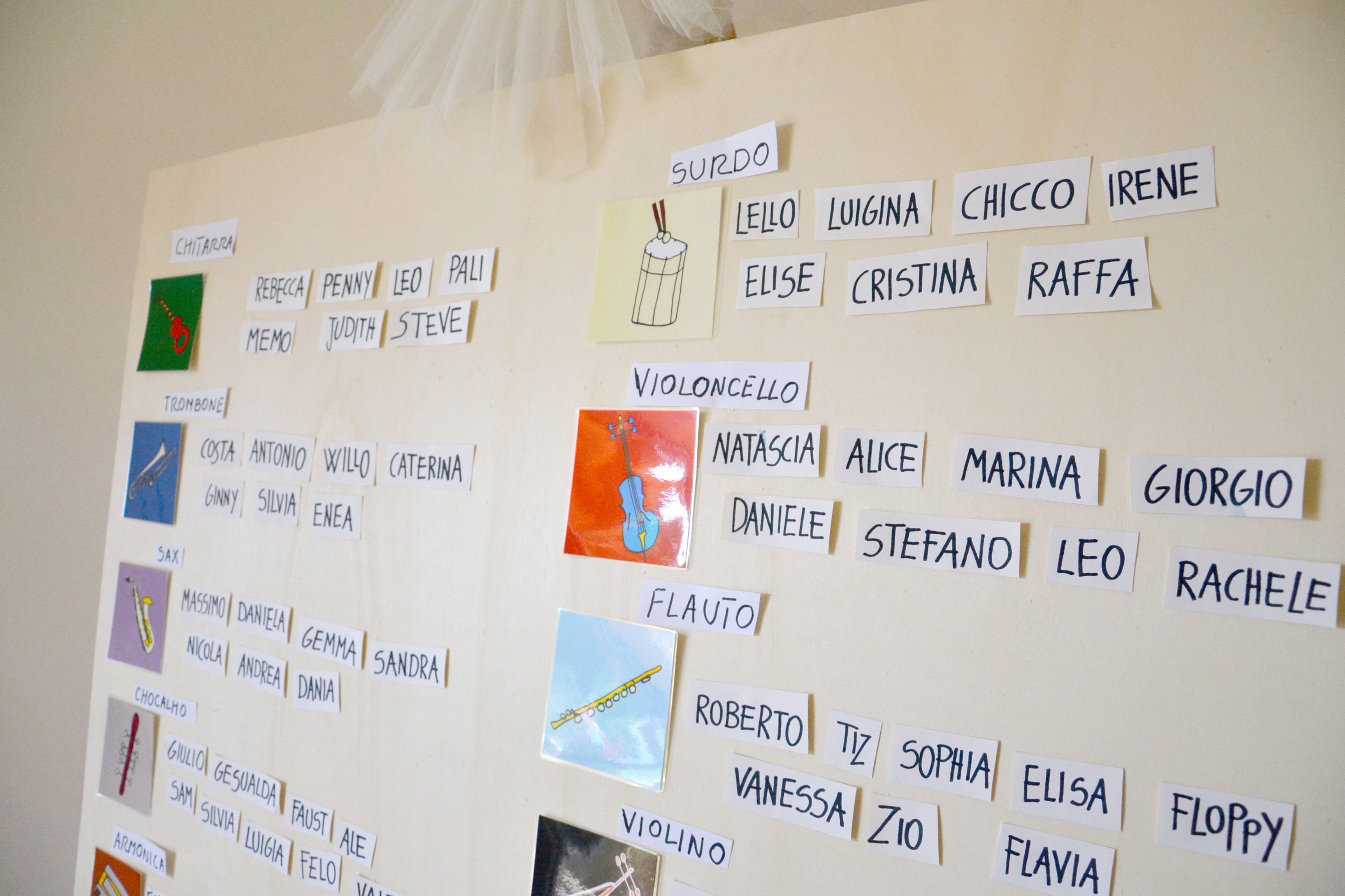 tableau mariage tema musica per ricevimento matrimonio solidale a Bologna in Comunità