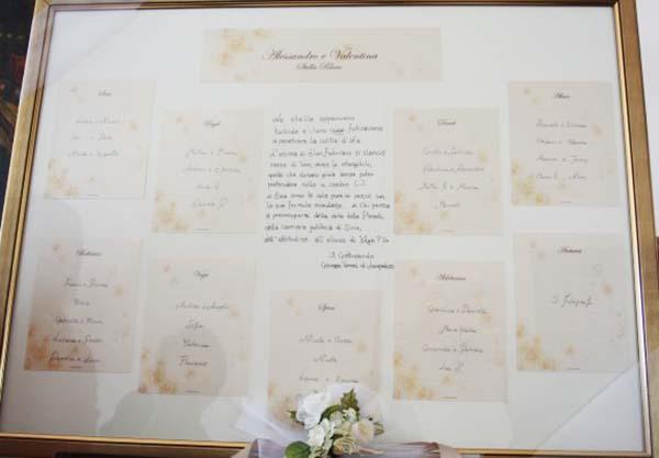 tableau mariage realizzato con l'utilizzo di una cornice ottocentesca per un matrimonio in uniforme. Per i nomi dei tavoli: costellazioni e reggimenti dell'Aviazione dell'Esercito