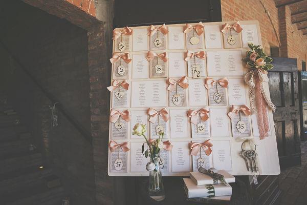Matrimonio Tema Rosa Cipria : Matrimonio a tema libri e chiavi antiche erica andrea
